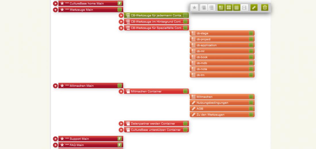Die Ordnerstruktur einer Website in cb-flex