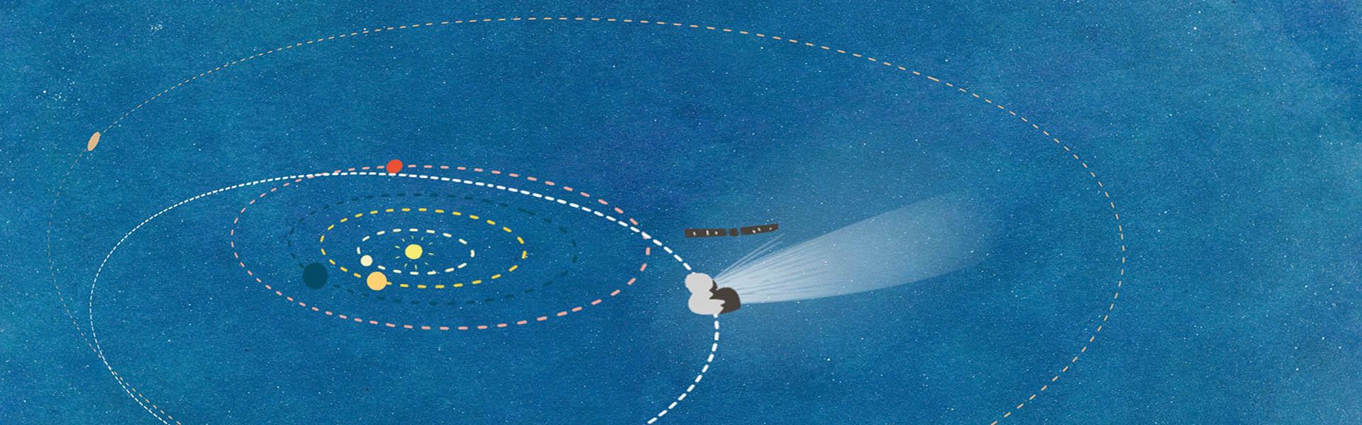 Große Kometenjagd