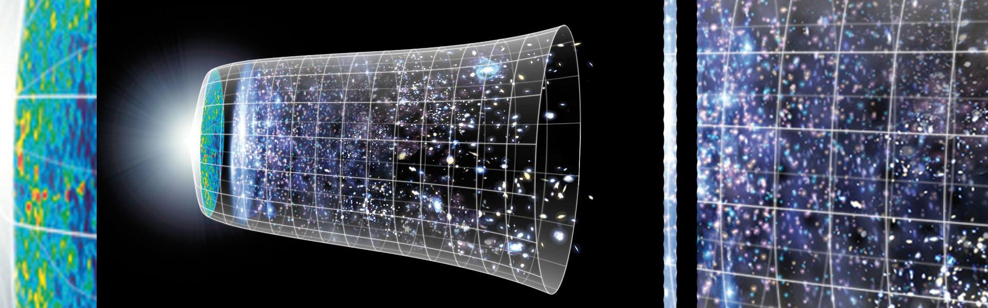 Kosmologische Horizonte